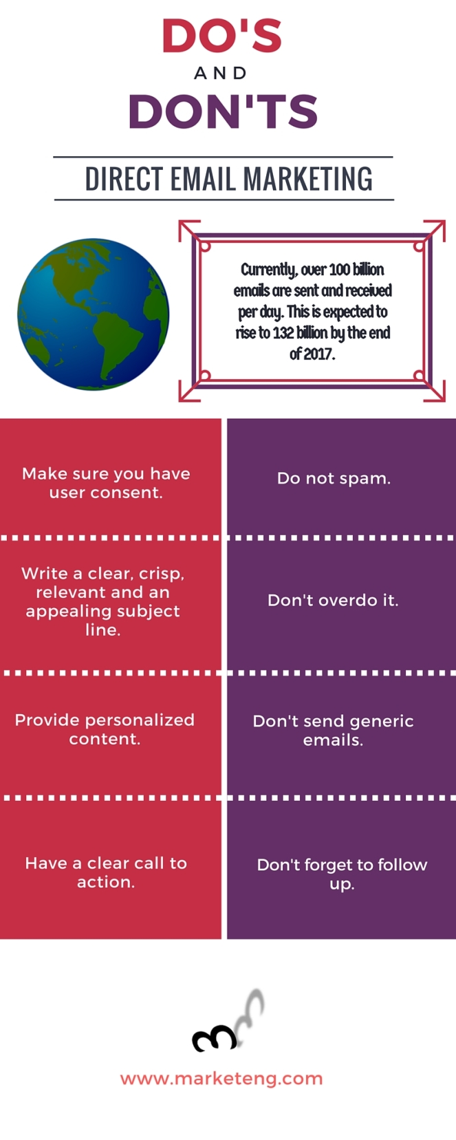 INFOGRAPHIC - Do's and Don'ts of DIrect Email Marketing
