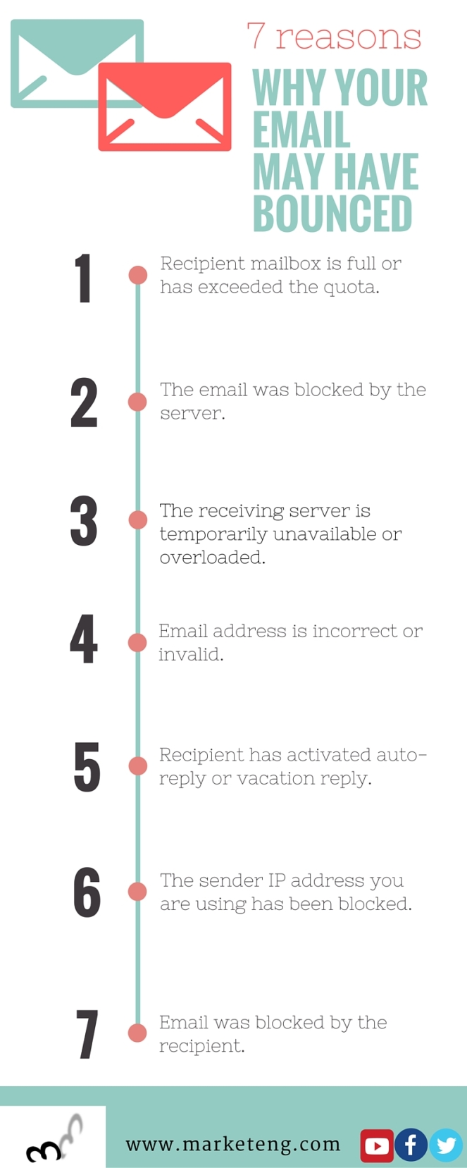 infographic_email_bounce.jpg